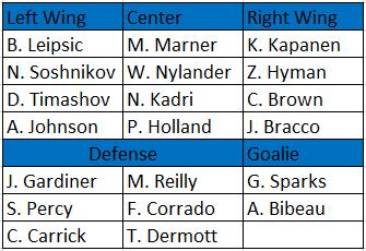 Leafs Future Team